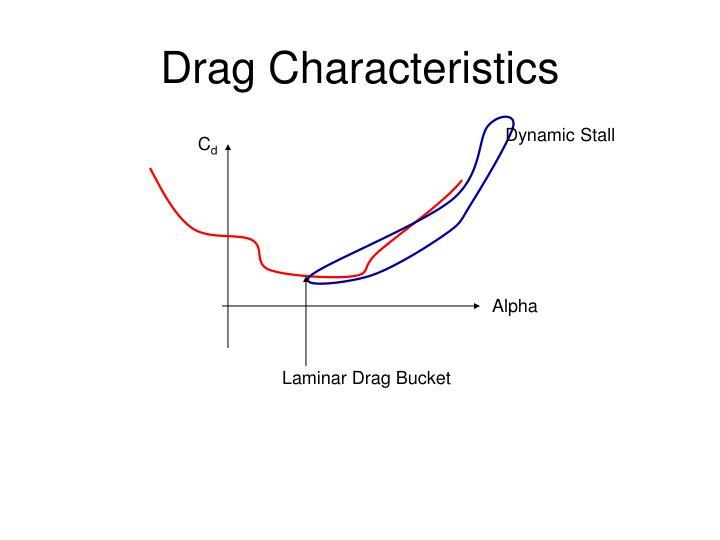 Drag Characteristics