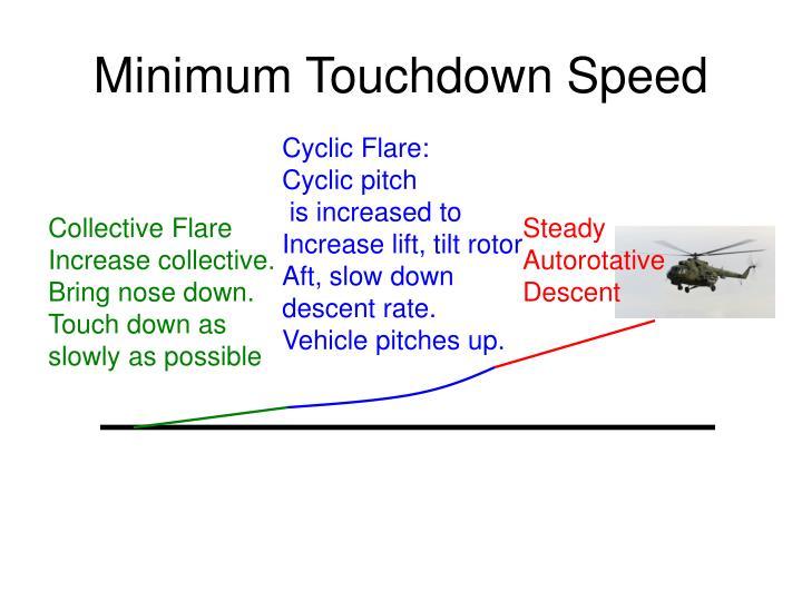 Minimum Touchdown Speed