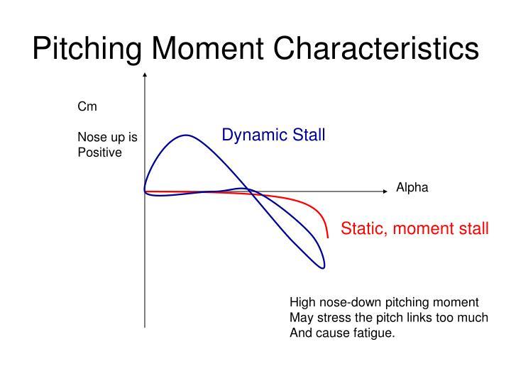 Pitching Moment Characteristics