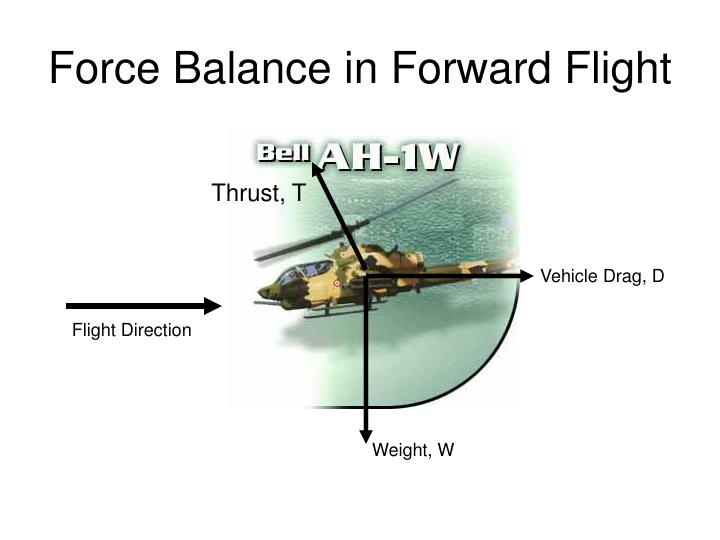 Force Balance in Forward Flight