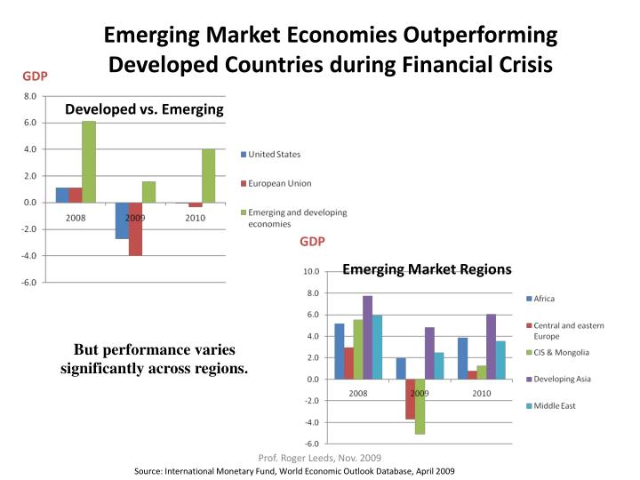 Emerging Market Economies Outperforming Developed Countries during Financial Crisis