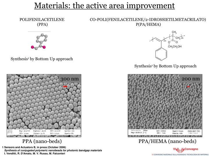 Materials: the active area improvement