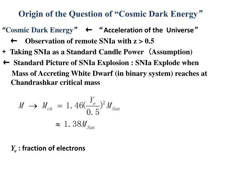 Origin of the question of cosmic dark energy
