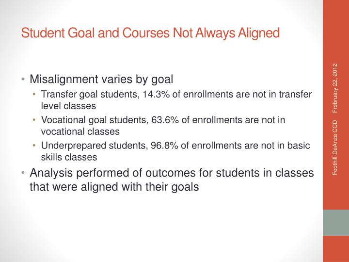 Misalignment varies by goal