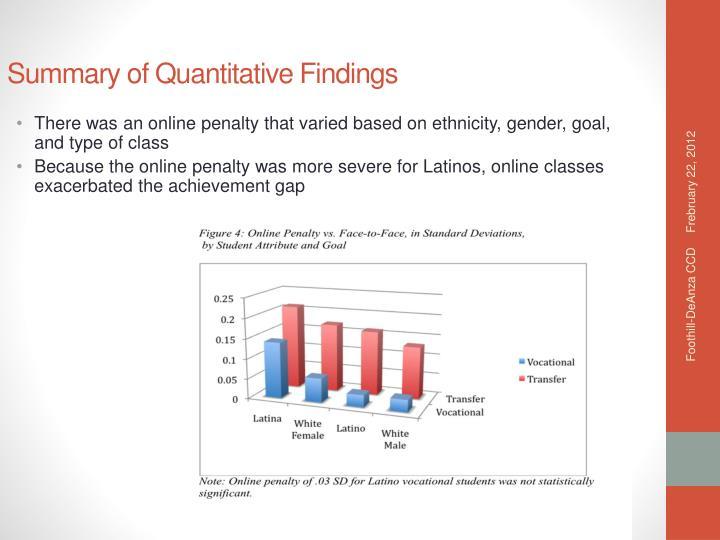 Summary of Quantitative Findings