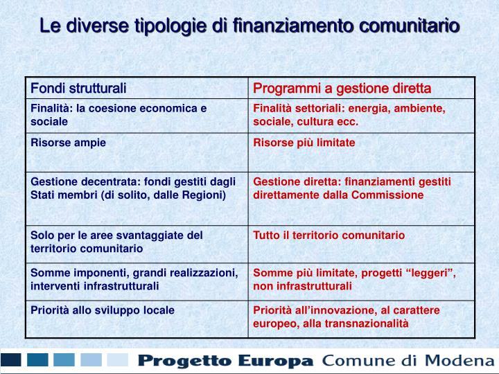 Le diverse tipologie di finanziamento comunitario