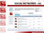 social networks hi5