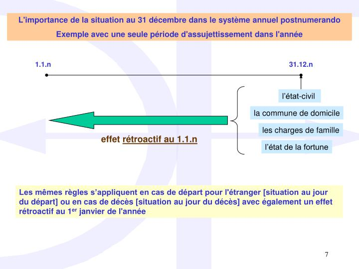 L'importance de la situation au 31 décembre dans le système annuel postnumerando
