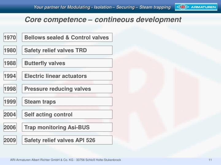 Core competence – contineous development