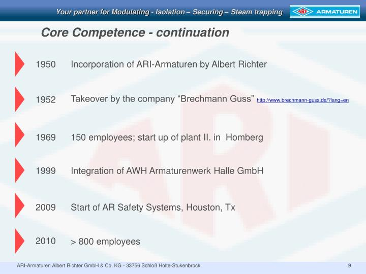 Core Competence - continuation