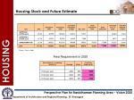 housing stock and future estimate