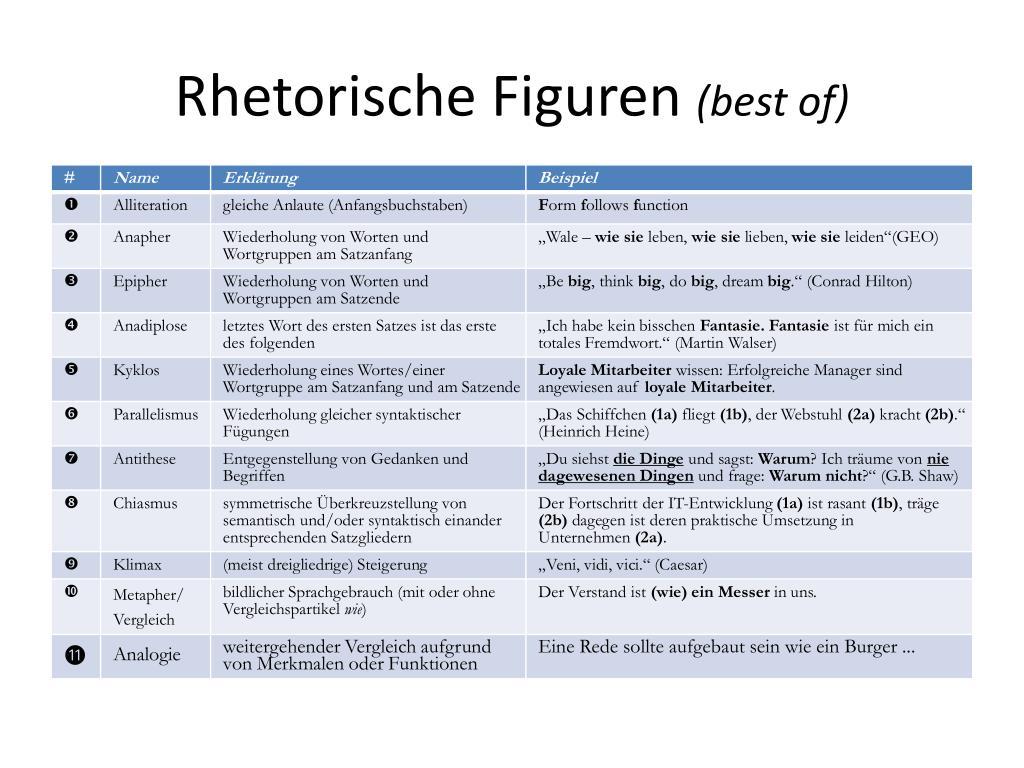 Ppt Lehrgang Rhetorik Powerpoint Presentation Free Download Id 3576917