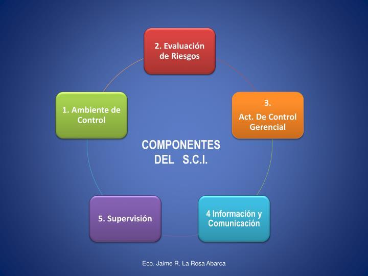 COMPONENTES DEL   S.C.I.