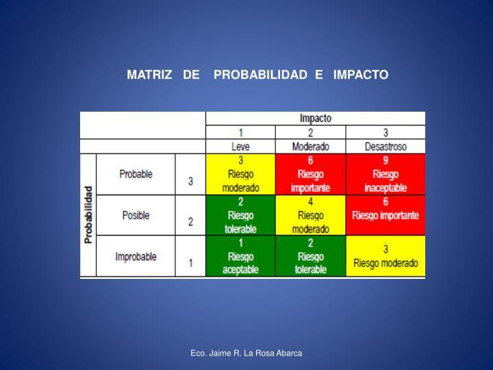 MATRIZ   DE    PROBABILIDAD  E   IMPACTO