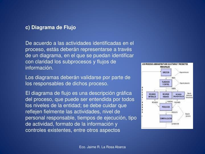 c) Diagrama de Flujo