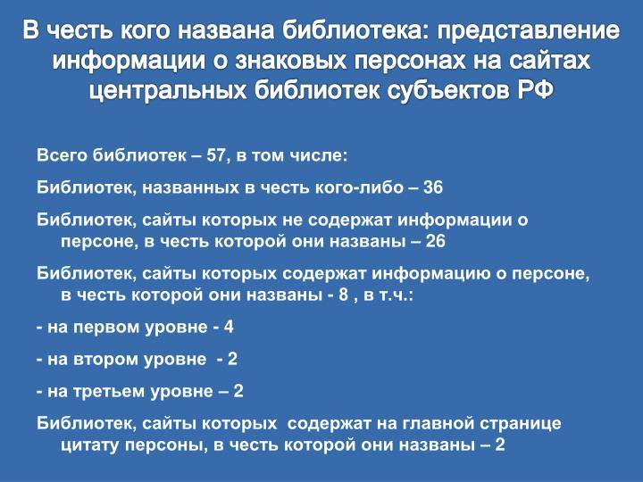В честь кого названа библиотека: представление информации о знаковых персонах на сайтах центральных библиотек субъектов РФ