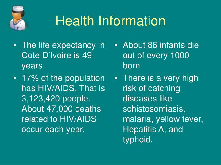 The life expectancy in Cote D'Ivoire is 49 years.
