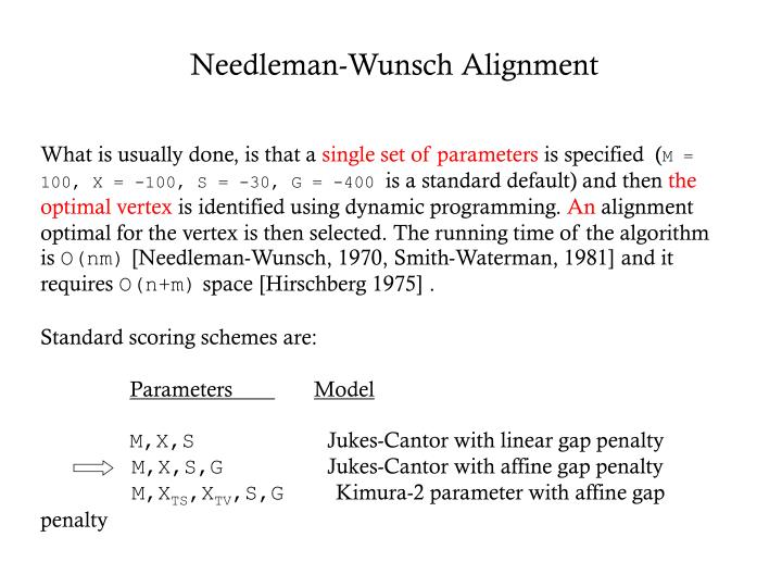 Needleman-Wunsch Alignment