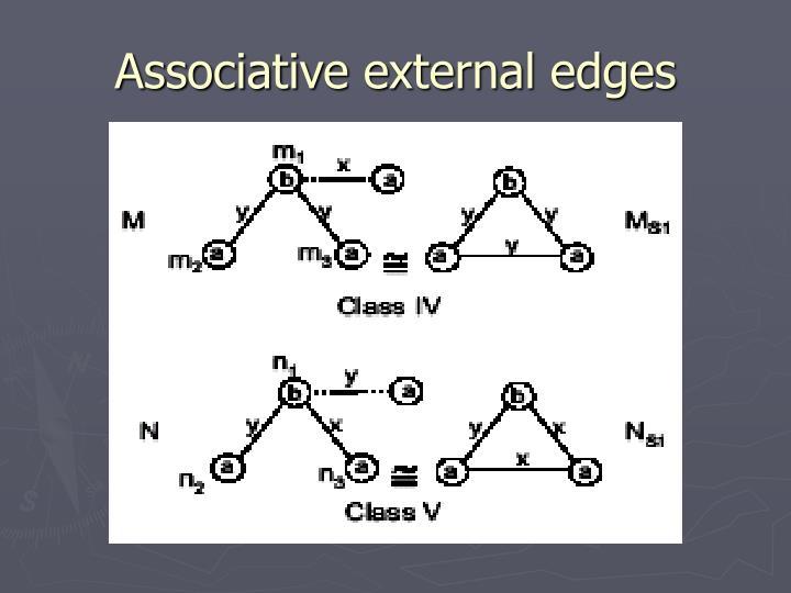 Associative external edges