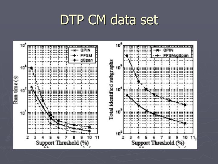 DTP CM data set