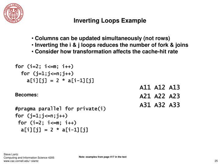 Inverting Loops Example
