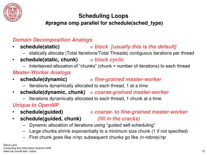 Scheduling Loops