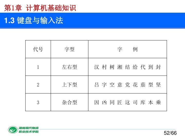 汉字的三种字型结构