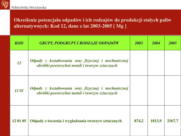 Określenie potencjału odpadów i ich rodzajów do produkcji stałych paliw alternatywnych: Kod 12, dane z lat 2003-2005 [ Mg ]