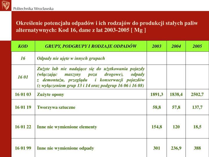Określenie potencjału odpadów i ich rodzajów do produkcji stałych paliw alternatywnych: Kod 16, dane z lat 2003-2005 [ Mg ]