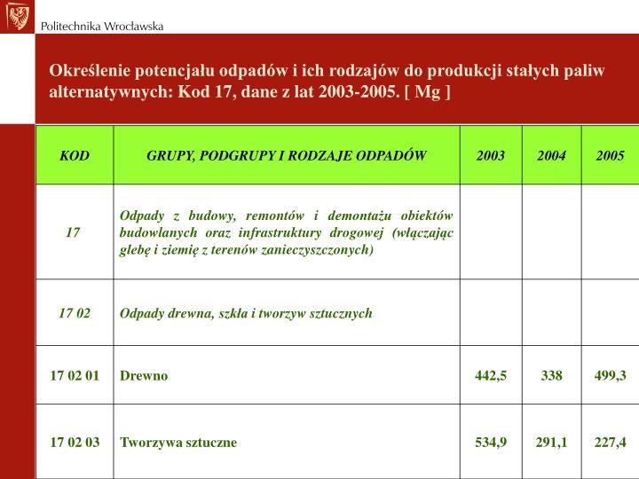 Określenie potencjału odpadów i ich rodzajów do produkcji stałych paliw alternatywnych: Kod 17, dane z lat 2003-2005. [ Mg ]