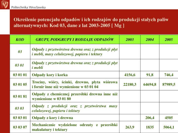Określenie potencjału odpadów i ich rodzajów do produkcji stałych paliw alternatywnych: Kod 03, dane z lat 2003-2005 [ Mg ]