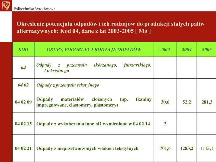 Określenie potencjału odpadów i ich rodzajów do produkcji stałych paliw alternatywnych: Kod 04, dane z lat 2003-2005 [ Mg ]