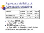 aggregate statistics of as network clustering