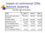 impact on commercial cdns network clustering