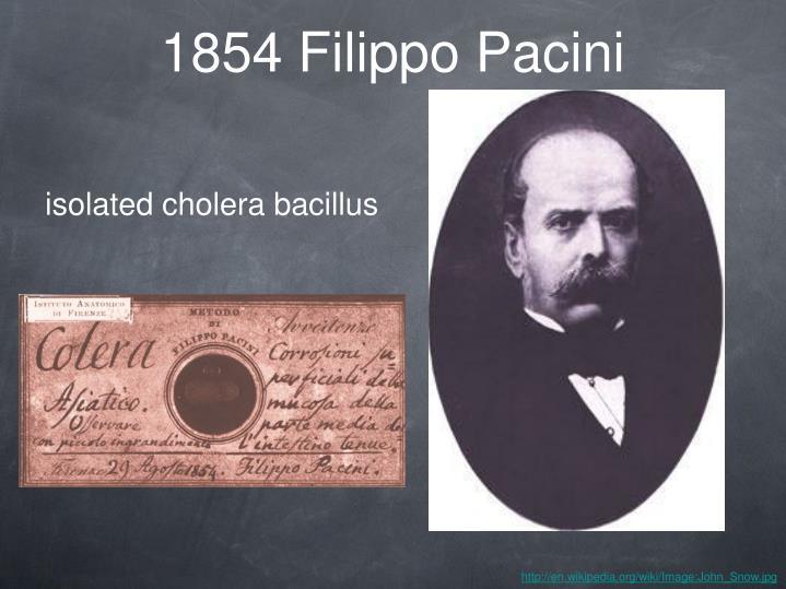 1854 Filippo Pacini