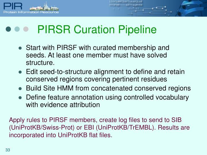 PIRSR Curation Pipeline