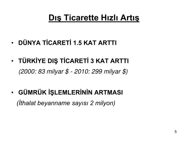 DÜNYA TİCARETİ 1.5 KAT ARTTI