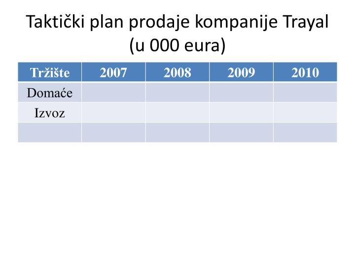 Taktički plan prodaje kompanije Trayal
