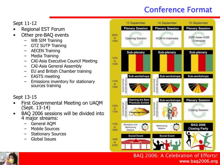 Conference Format