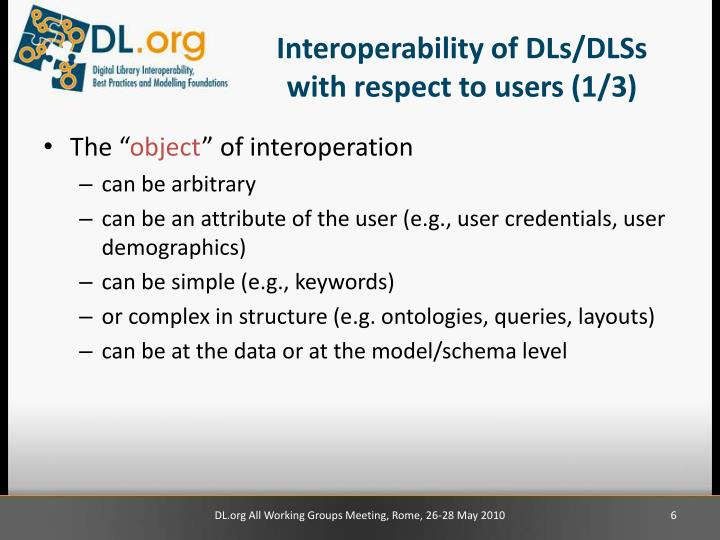 Interoperability of DLs/DLSs with respect to users (1/3)