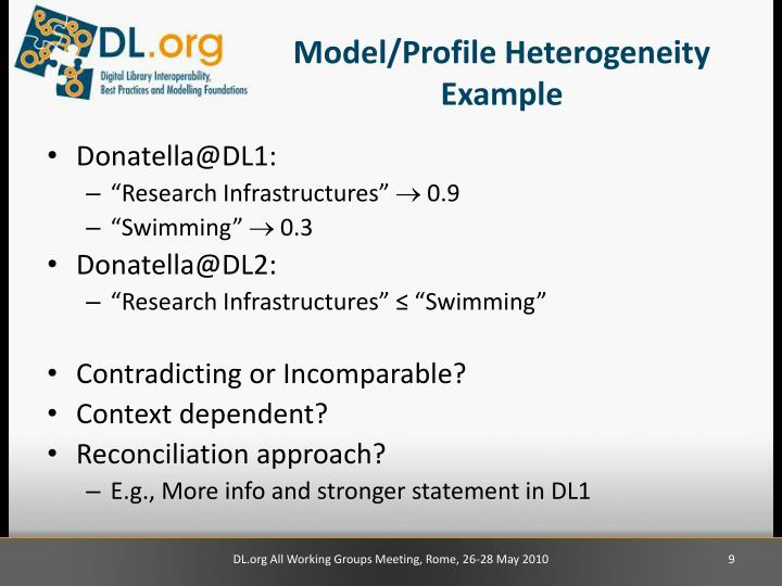 Model/Profile Heterogeneity Example