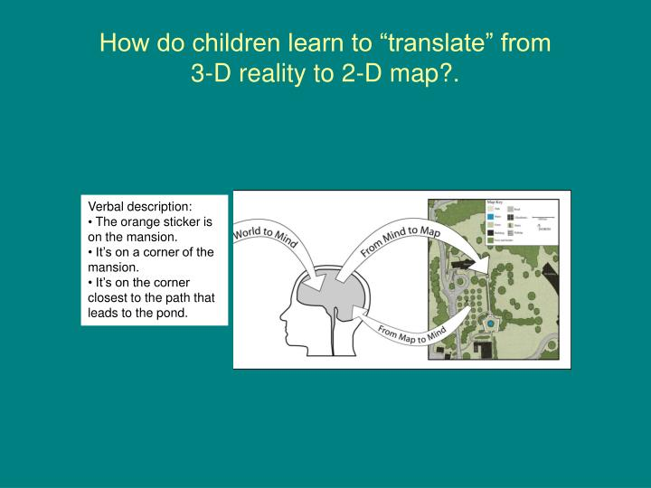"""How do children learn to """"translate"""" from"""