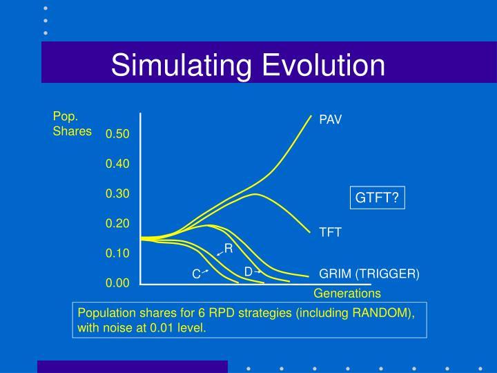 Simulating Evolution