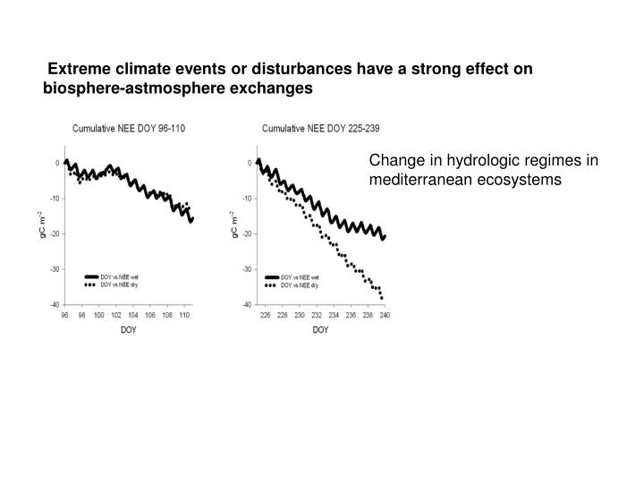 Extreme climate events or disturbances have a strong effect on biosphere-astmosphere exchanges