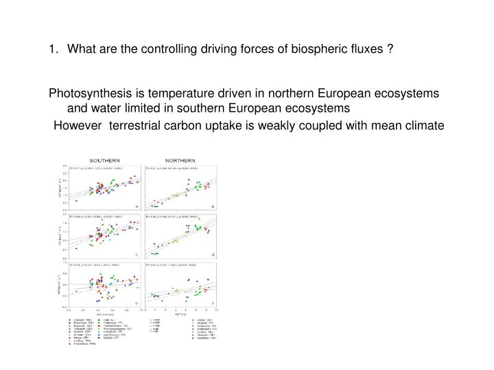What are the controlling driving forces of biospheric fluxes ?