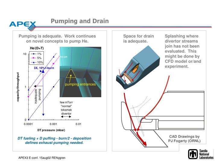 Pumping and Drain