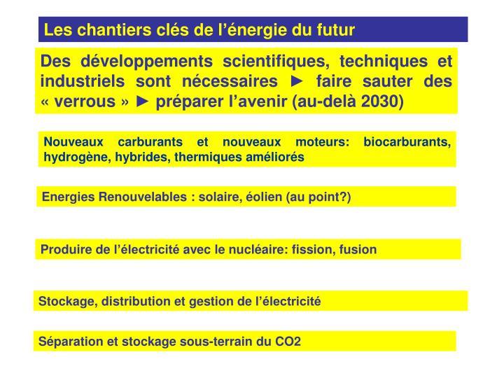 Les chantiers clés de l'énergie du futur