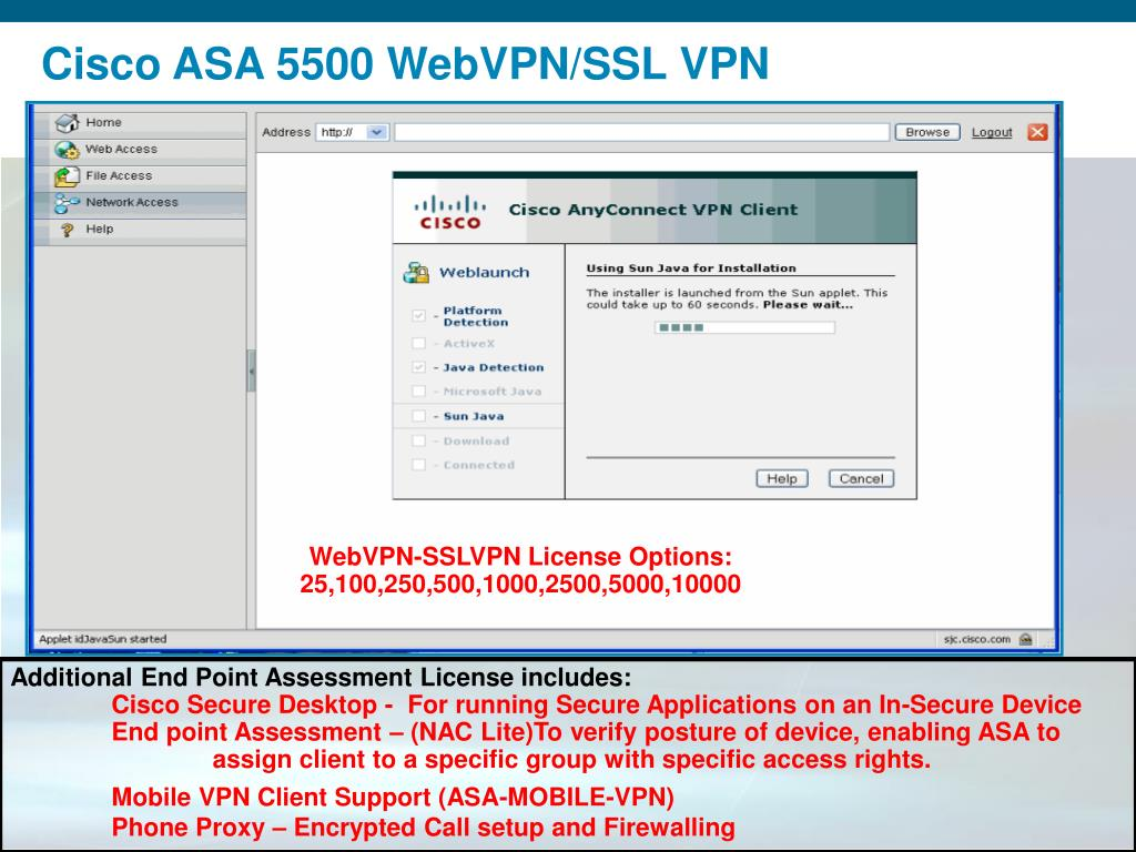 PPT - ASA Remote Access VPN Technologies: SSLVPN WebVPN