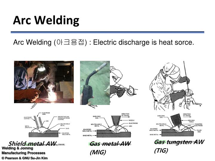 arc welding n.