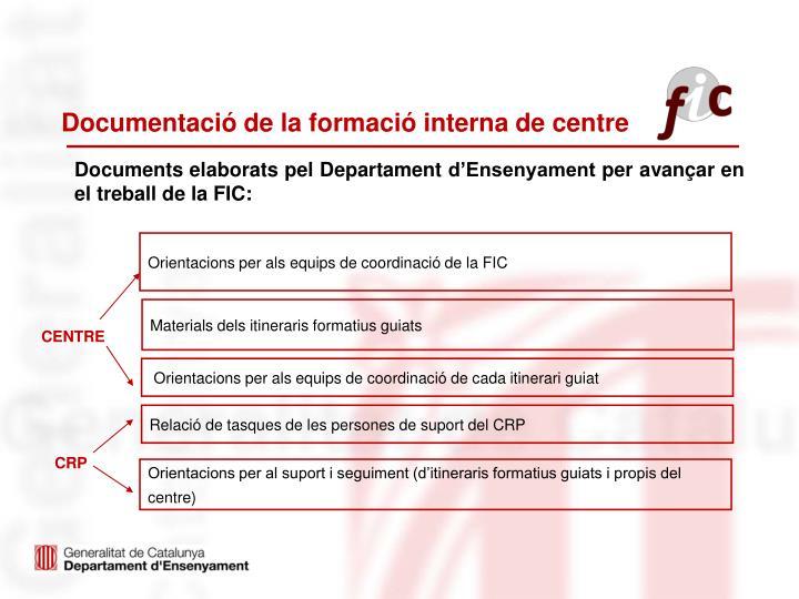 Documentació de la formació interna de centre